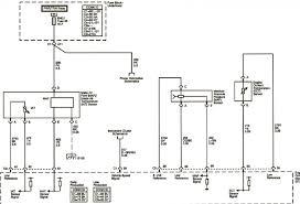 wrg 7511 1972 jeep cj5 wiring diagram 1972 jeep cj5 wiring diagram