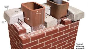 ceramic tile for opinion clay chimney flue dimensions and clay chimney flue liner