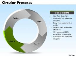 ppt circular process cycle spider diagram powerpoint template     ppt circular process cycle spider diagram powerpoint template   stages templates
