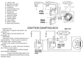 coil ignition wiring diagram ford ignition coil wiring diagram ford ikon ignition coil wiring diagram coil ignition wiring diagram points ignition wiring diagram ignition wiring diagram ignition coil wiring diagram toyota
