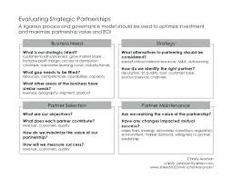 Silent Partnership Agreement Template Examples Of Equity Sweat ...