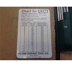 Flynn Thread Measuring Wire Set 11