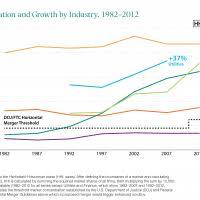 Derived Citizenship Chart Charts The Hamilton Project