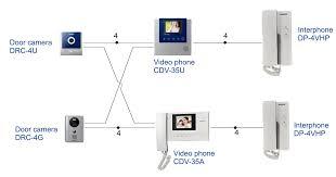 commax interphone dp 4vhp megateh eu online shop Basic Electric Circuit Diagram commax interphone dp 4vhp