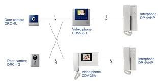 commax interphone dp 4vhp megateh eu online shop Basic Home Electrical Wiring Diagrams commax interphone dp 4vhp
