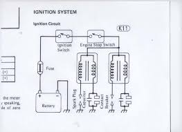 kawasaki ignition system wiring diagram a wiring diagram for the coil ignition on a 1981 kawasaki starter ask your own motorcycle