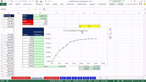 Excel Distribution Chart Excel 2013 Statistical Analysis 09 Cumulative Frequency Distribution Chart Pivottable Formula