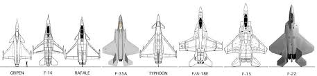 Fighter Aircraft Comparison Chart Comparing Modern Western Fighters Defense Issues