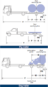 projecting loads (department of transport and main roads) trailer loading diagrams excel diagram showing the dimensions of rigid vehciles hauling one trailer including pig trailer and dog trailer
