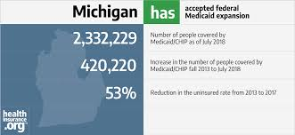 Medicaid Eligibility Income Chart Michigan Michigan And The Acas Medicaid Expansion Eligibility