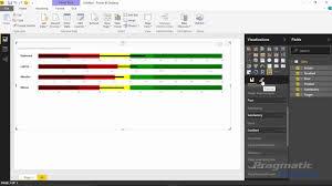 Power Bi Gantt Chart Milestones Power Bi Custom Visuals Bullet Chart
