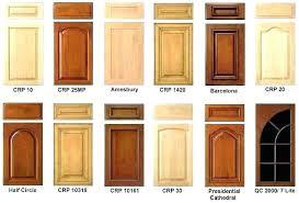 Kitchen Cabinet Door Lock Oak Doors Only