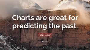 Peter Lynch Chart