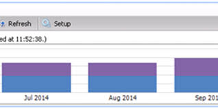 Charts 2013 Visualising Data Charts In Dynamics Nav 2013