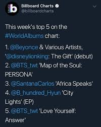 African Top Chart Beyonces Album Which Features Various African Artists Tops