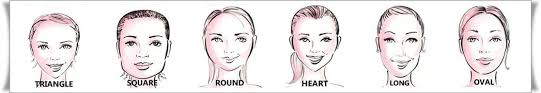 How To Find Your Hairstyle blog fix your fashion 4613 by stevesalt.us