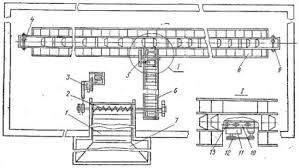 Промышленность производство Автоматизация кормления животных  Описание d По курсовому АТП АТП схеме jpg