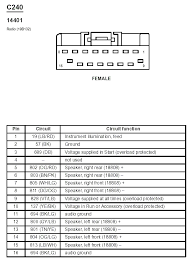 ford focus stereo wiring diagram ford radio wiring color code ford image wiring diagram 2001 f250 radio wiring color code 2001