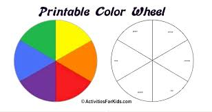 The grouping of these colors will a color wheel will help an artist to make a composition. Printable Color Wheel Primary Secondary Colors Colours