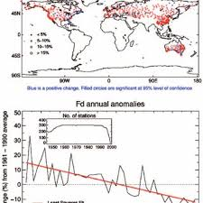 PDF) Observed coherent changes in climatic extremes during 2nd ...