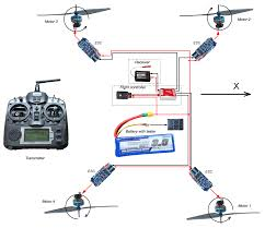 wiring diagram for quadcopter wiring image quadcopter the basics u2014 rcfair on wiring diagram for 250 quadcopter