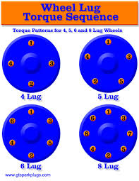Tire Torque Chart Wheel Lug Torque Sequence Gtsparkplugs