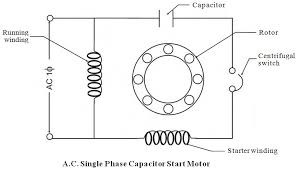 start run capacitor wiring diagram start image motor run capacitor wiring diagram wiring diagram and hernes on start run capacitor wiring diagram