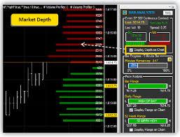 Forex Depth Chart Cara Menentuk Forex Market Depth Panduan Forex Trading