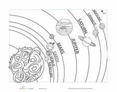 Solar System Worksheet   Ordering Pla s furthermore Pla s of Solar System Worksheet   Turtle Diary together with Solar System for Kids   Woo  Jr  Kids Activities additionally Solar System Printable Pack   Solar system  Solar and Preschool additionally 192 best Solar System images on Pinterest   Space  Pla s further Best 25  Solar system worksheets ideas on Pinterest   Solar system additionally Autism Tank  Science Unit Preview  Solar System together with The Pla arium – Solar System Worksheet for 1st Grade – School besides Solar system  worksheet 2 together with Pla s Free Printable   Solar System Cut and Paste   Cut and in addition About the sun  worksheet. on first grade solar system worksheets