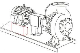 visual pump glossary it is easy to a chart that provides the motor dimensions vs the frame size see following chart