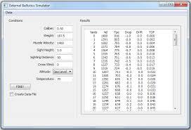 Round Ball Ballistics Calculator For Muzzleloaders