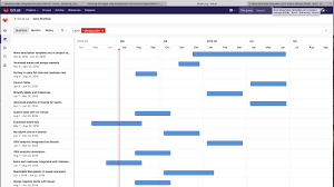 Gitlab 11 2 Discussion Kickoff Epics Roadmaps With Integrated Milestone Dates