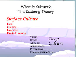 iceberg theory of culture related keywords iceberg theory of iceberg pptppt wikispaces by dfhdhdhdhjr