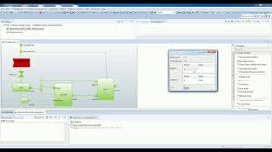 Papyrus Vs Uml Designer Designing Fmus With Papyrus 08 Modeling Infinite Change Reaction Loops Variant 1