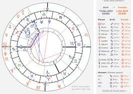 35 Explanatory Astrology Birth Chart Breakdown
