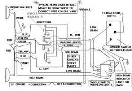 meyers plow light wiring diagram images western plow wiring typical snow plow headlight wiring schematic