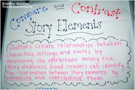 compare and contrast two or more characters in a story bies  compare and contrast two or more characters in a story bies included young