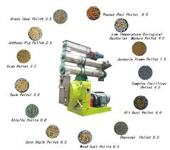 Poultry Feed Mill Machinery & Equipment
