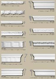 chair rail frieze