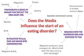 essay about eating disorders and media cross linguisticmedical consultation phd thesis