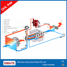 car heater diagram. aliexpress.com : buy high quality halloween christmas best selling products engine heater electric car fan with bus truck from reliable diagram