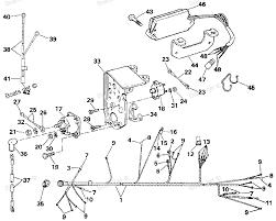 1995 Ford Thunderbird Wiring Diagram