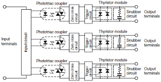 further information of solid state relays omron industrial yes phototriac