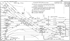 Milwaukee Road Track Charts Prr Interlocking Diagrams Logansport To Chicago Main Line