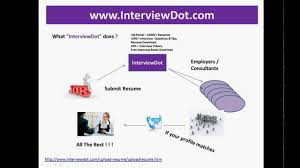 Submit Resume How To Search For A Job Online Submit Resume Cv YouTube 11