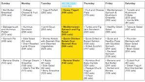 Gujarati Diet Chart For Weight Loss Digwhere Bitballoon Com