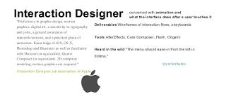 Ux Designer Job Description Classy UI UX Designer Job Roles Defined By Job Posting