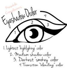 applying eye shadow is not an easy task here 39 s a quick written tutorial for you to reference datenight makeuptips