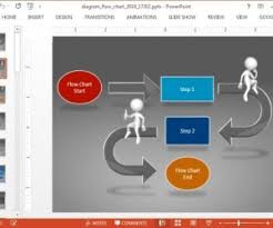 How To Create Flow Chart In Powerpoint Create Flow Chart In Powerpoint Powerpoint Presentations