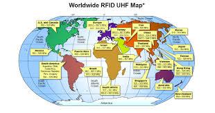 European Frequency Allocation Chart Rfid Regulations Rfid4u